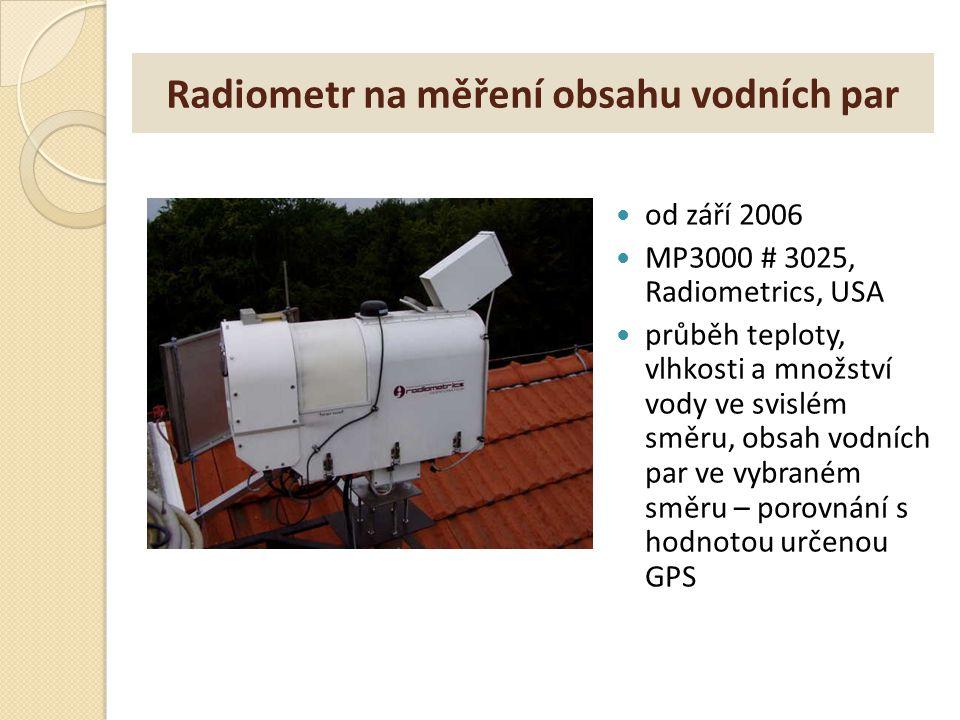 Radiometr na měření obsahu vodních par od září 2006 MP3000 # 3025, Radiometrics, USA průběh teploty, vlhkosti a množství vody ve svislém směru, obsah