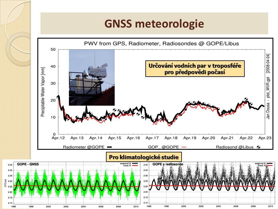 GNSS meteorologie Určování vodních par v troposféře pro předpovědi počasí Pro klimatologické studie