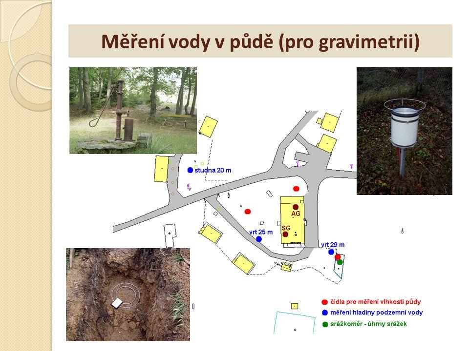 Měření vody v půdě (pro gravimetrii)