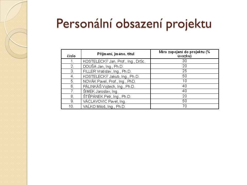 Personální obsazení projektu Personální obsazení projektu