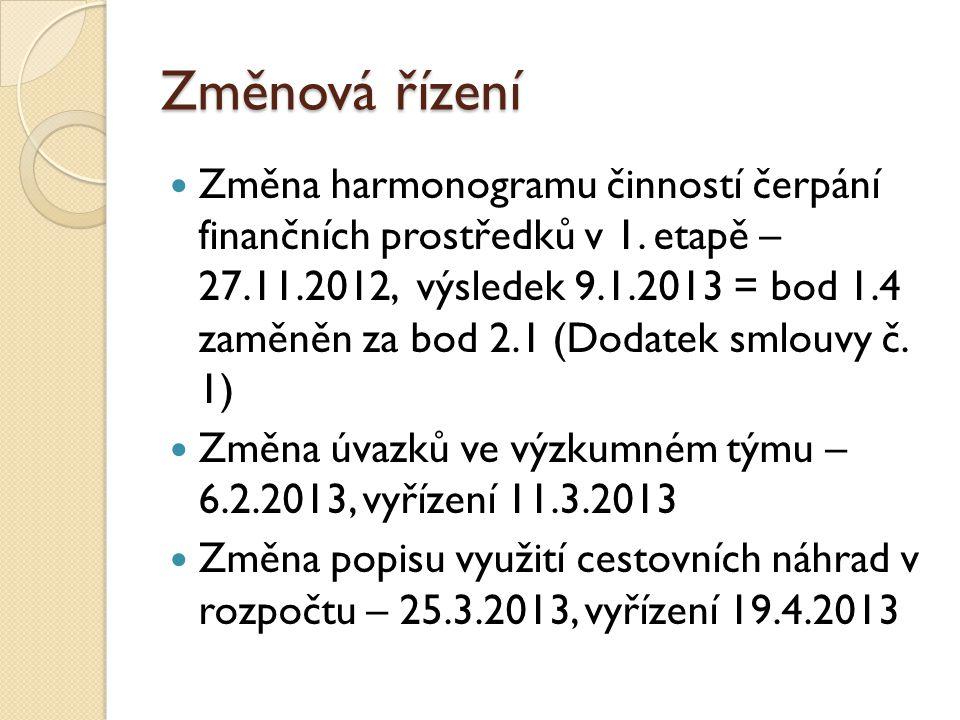 Změnová řízení Změna harmonogramu činností čerpání finančních prostředků v 1. etapě – 27.11.2012, výsledek 9.1.2013 = bod 1.4 zaměněn za bod 2.1 (Doda