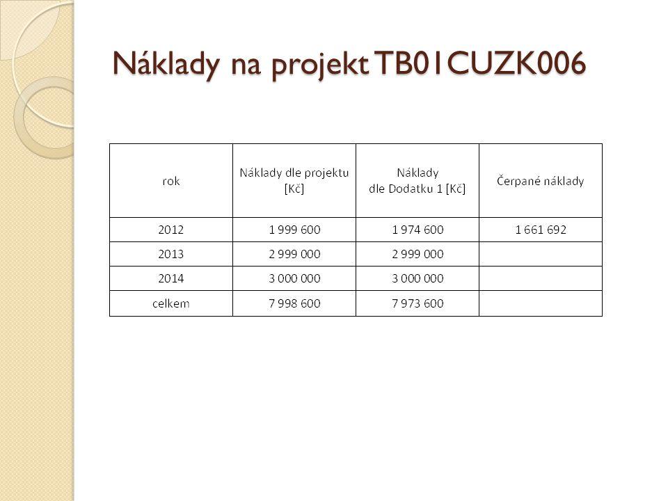 Náklady na projekt TB01CUZK006