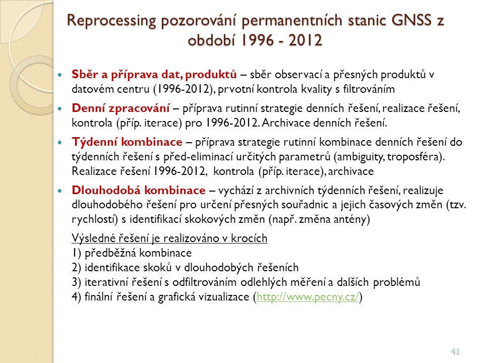 41 Reprocessing pozorování permanentních stanic GNSS z období 1996 - 2012 Sběr a příprava dat, produktů – sběr observací a přesných produktů v datovém