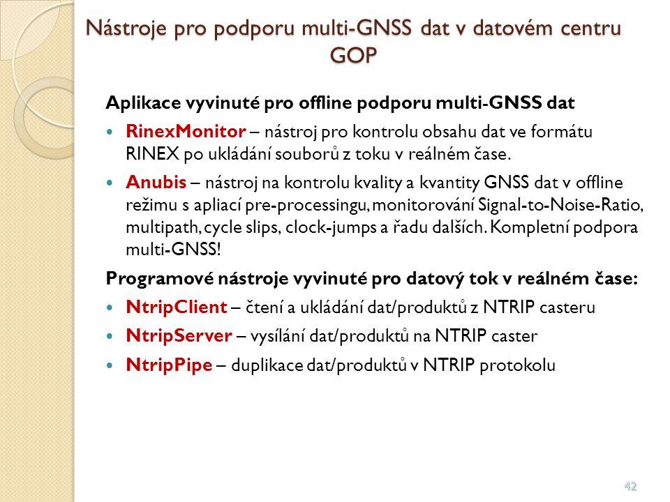 42 Nástroje pro podporu multi-GNSS dat v datovém centru GOP Aplikace vyvinuté pro offline podporu multi-GNSS dat RinexMonitor – nástroj pro kontrolu o