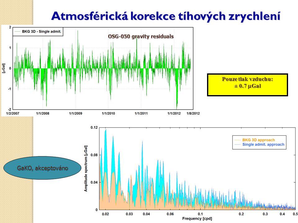 Atmosférická korekce tíhových zrychlení Pouze tlak vzduchu: ± 0.7  Gal OSG-050 gravity residuals GaKO, akceptováno
