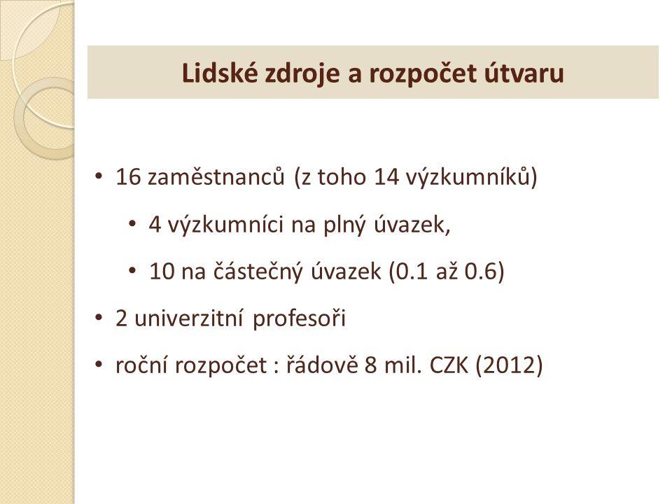 Lidské zdroje a rozpočet útvaru 16 zaměstnanců (z toho 14 výzkumníků) 4 výzkumníci na plný úvazek, 10 na částečný úvazek (0.1 až 0.6) 2 univerzitní pr