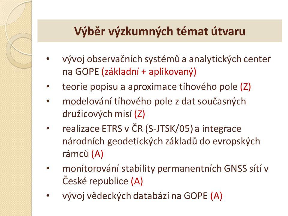Výběr výzkumných témat útvaru vývoj observačních systémů a analytických center na GOPE (základní + aplikovaný) teorie popisu a aproximace tíhového pol