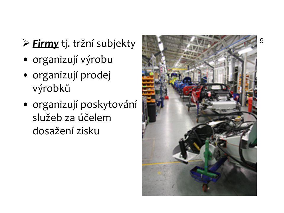  Firmy tj. tržní subjekty organizují výrobu organizují prodej výrobků organizují poskytování služeb za účelem dosažení zisku 9