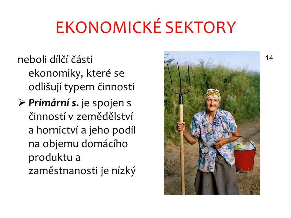 EKONOMICKÉ SEKTORY neboli dílčí části ekonomiky, které se odlišují typem činnosti  Primární s. je spojen s činností v zemědělství a hornictví a jeho