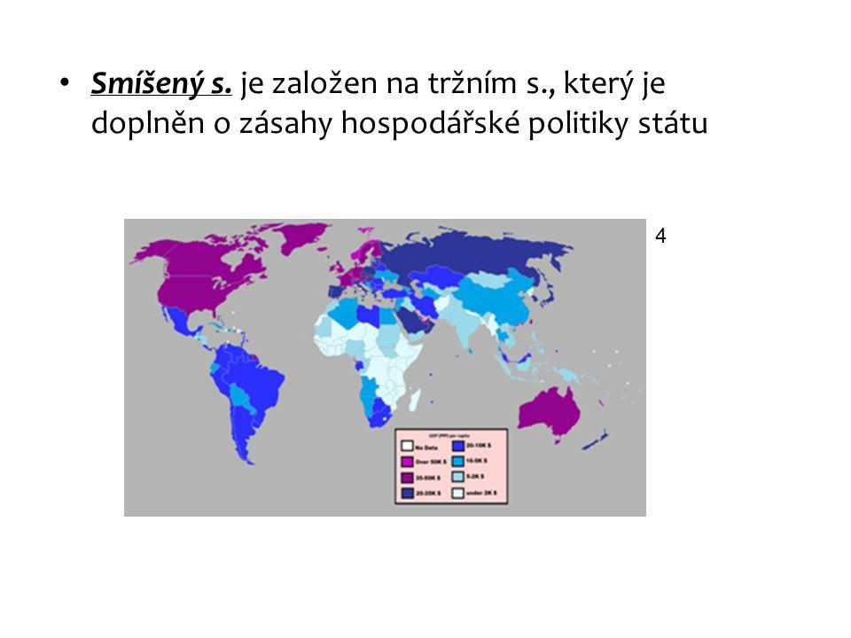  Trh z hlediska územního: místní (regionální) národní světový 12