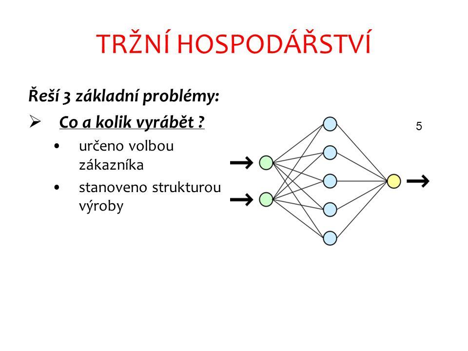 TRŽNÍ HOSPODÁŘSTVÍ Řeší 3 základní problémy:  Co a kolik vyrábět ? určeno volbou zákazníka stanoveno strukturou výroby 5