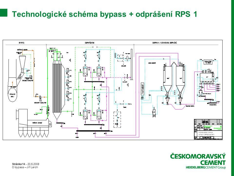 Stránka 14 - 20.5.2008 Cl bypass – Jiří Lerch Technologické schéma bypass + odprášení RPS 1