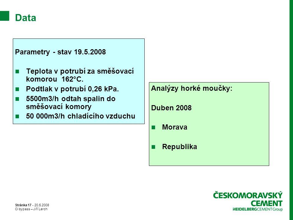 Stránka 17 - 20.5.2008 Cl bypass – Jiří Lerch Data Parametry - stav 19.5.2008 Teplota v potrubí za směšovací komorou 162°C. Podtlak v potrubí 0,26 kPa
