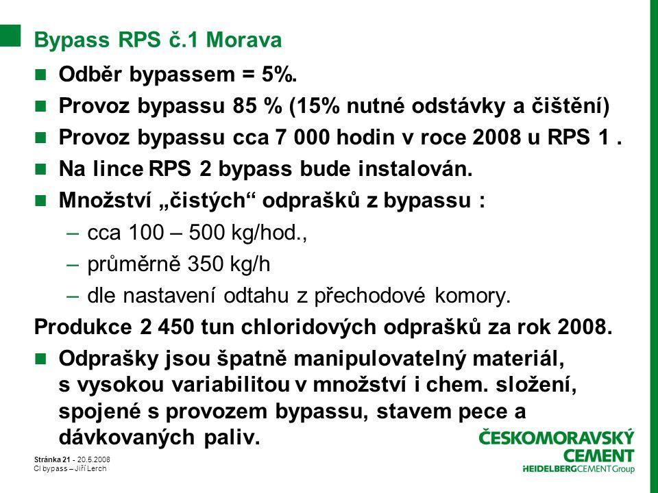 Stránka 21 - 20.5.2008 Cl bypass – Jiří Lerch Bypass RPS č.1 Morava Odběr bypassem = 5%. Provoz bypassu 85 % (15% nutné odstávky a čištění) Provoz byp