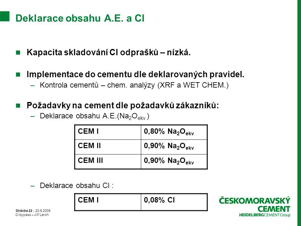 Stránka 22 - 20.5.2008 Cl bypass – Jiří Lerch Deklarace obsahu A.E. a Cl Kapacita skladování Cl odprašků – nízká. Implementace do cementu dle deklarov