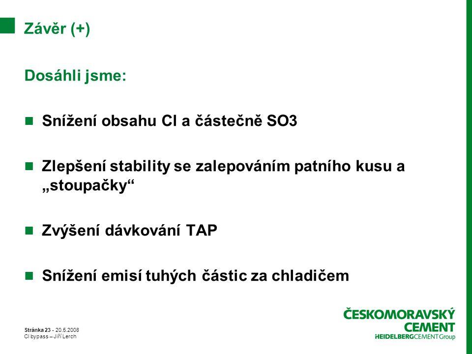 Stránka 23 - 20.5.2008 Cl bypass – Jiří Lerch Závěr (+) Dosáhli jsme: Snížení obsahu Cl a částečně SO3 Zlepšení stability se zalepováním patního kusu