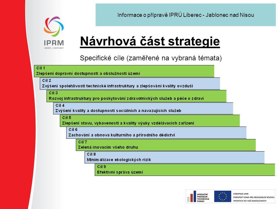 Návrhová část strategie Specifické cíle (zaměřené na vybraná témata) Informace o přípravě IPRÚ Liberec - Jablonec nad Nisou