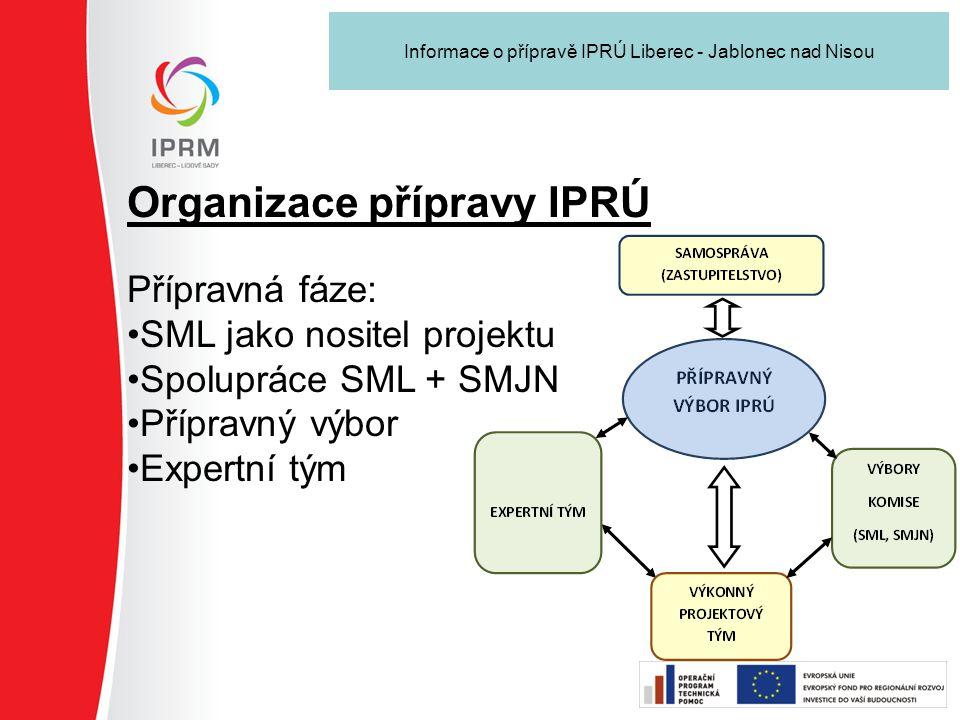 Organizace přípravy IPRÚ Přípravná fáze: SML jako nositel projektu Spolupráce SML + SMJN Přípravný výbor Expertní tým Informace o přípravě IPRÚ Liberec - Jablonec nad Nisou