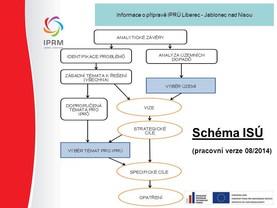 Výběr území pro IPRÚ Informace o přípravě IPRÚ Liberec - Jablonec nad Nisou 24 obcí 174.324 obyvatel 385,3 km 2 434,7 obyvatel / km 2