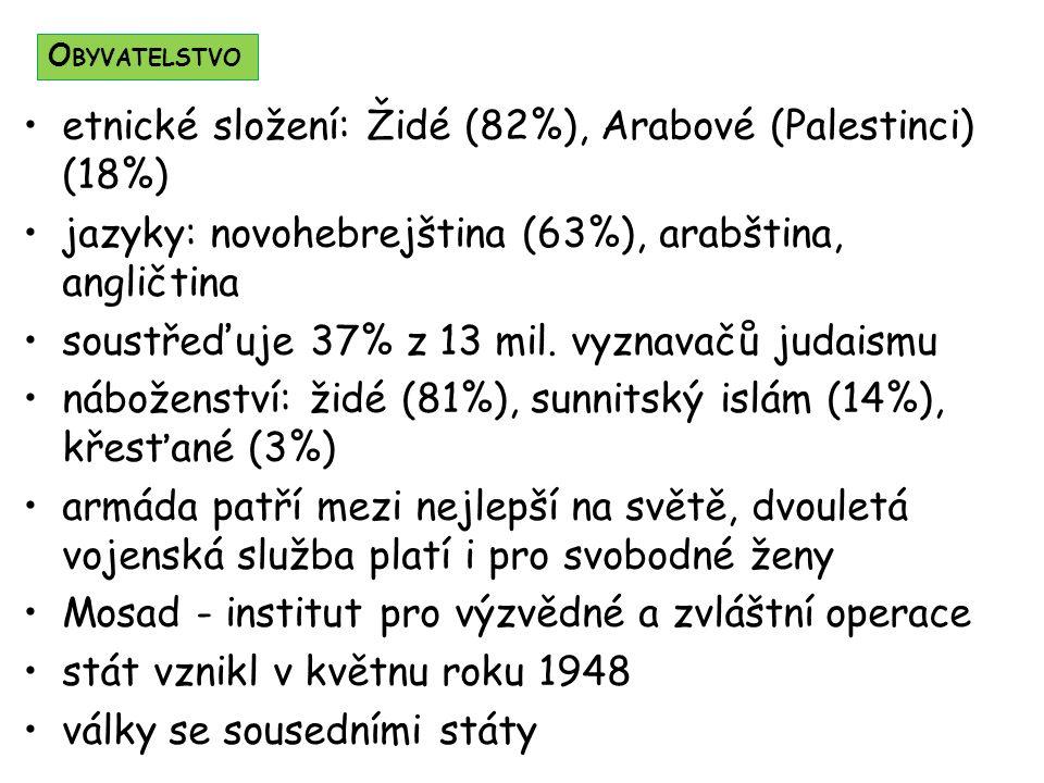 etnické složení: Židé (82%), Arabové (Palestinci) (18%) jazyky: novohebrejština (63%), arabština, angličtina soustřeďuje 37% z 13 mil. vyznavačů judai