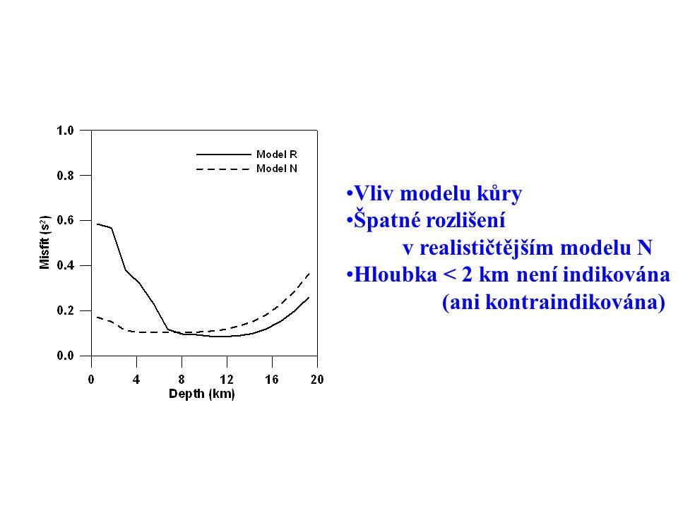 Vliv modelu kůry Špatné rozlišení v realističtějším modelu N Hloubka < 2 km není indikována (ani kontraindikována)