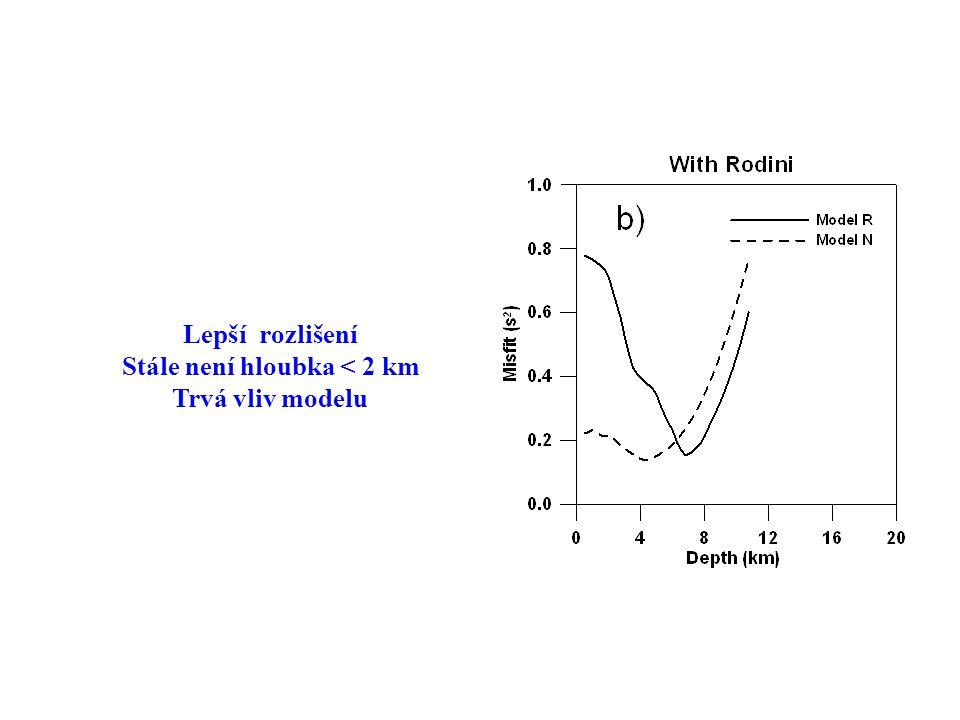 Lepší rozlišení Stále není hloubka < 2 km Trvá vliv modelu