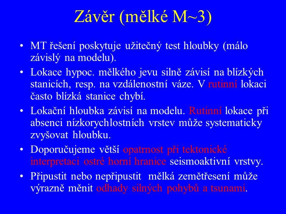 Závěr (mělké M~3) MT řešení poskytuje užitečný test hloubky (málo závislý na modelu). Lokace hypoc. mělkého jevu silně závisí na blízkých stanicích, r
