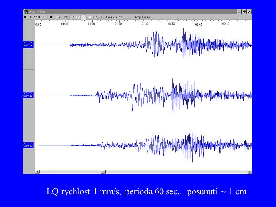 LQ rychlost 1 mm/s, perioda 60 sec... posunutí ~ 1 cm