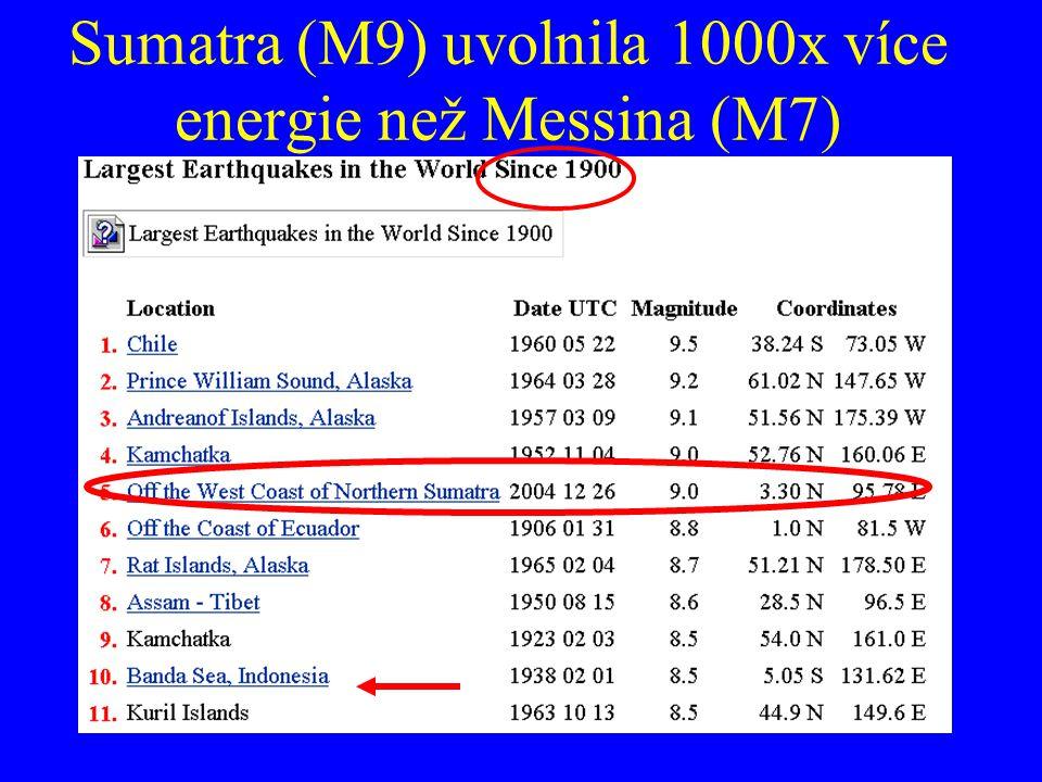 Dlouhodobá příprava z.Historická z. M8 a větší (M9 r.