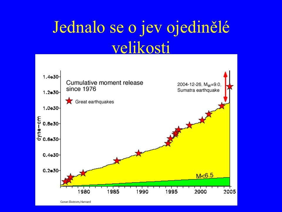 Numerické modelování subdukce a jejího vztahu ke konvekci v zemském plášti Geodyn.