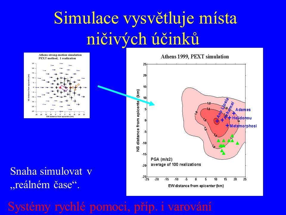 """Simulace vysvětluje místa ničivých účinků Snaha simulovat v """"reálném čase"""". Systémy rychlé pomoci, příp. i varování"""