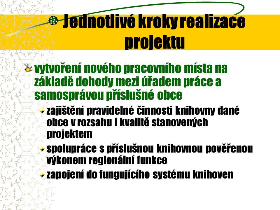 Jednotlivé kroky realizace projektu vytvoření nového pracovního místa na základě dohody mezi úřadem práce a samosprávou příslušné obce zajištění pravi