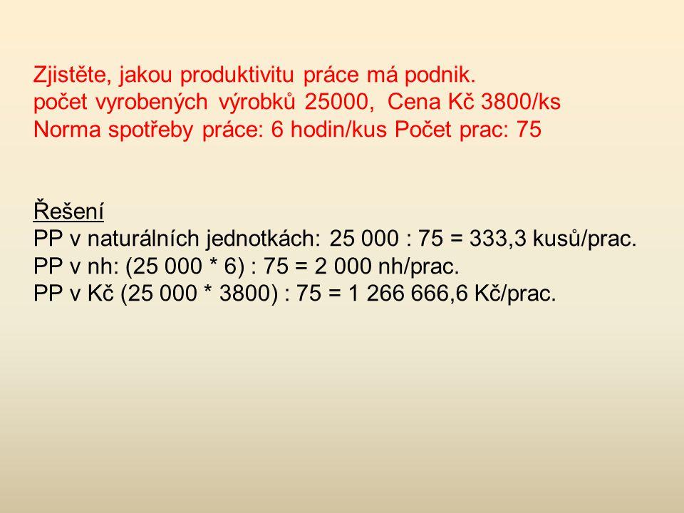 Zjistěte, jakou produktivitu práce má podnik. počet vyrobených výrobků 25000, Cena Kč 3800/ks Norma spotřeby práce: 6 hodin/kus Počet prac: 75 Řešení