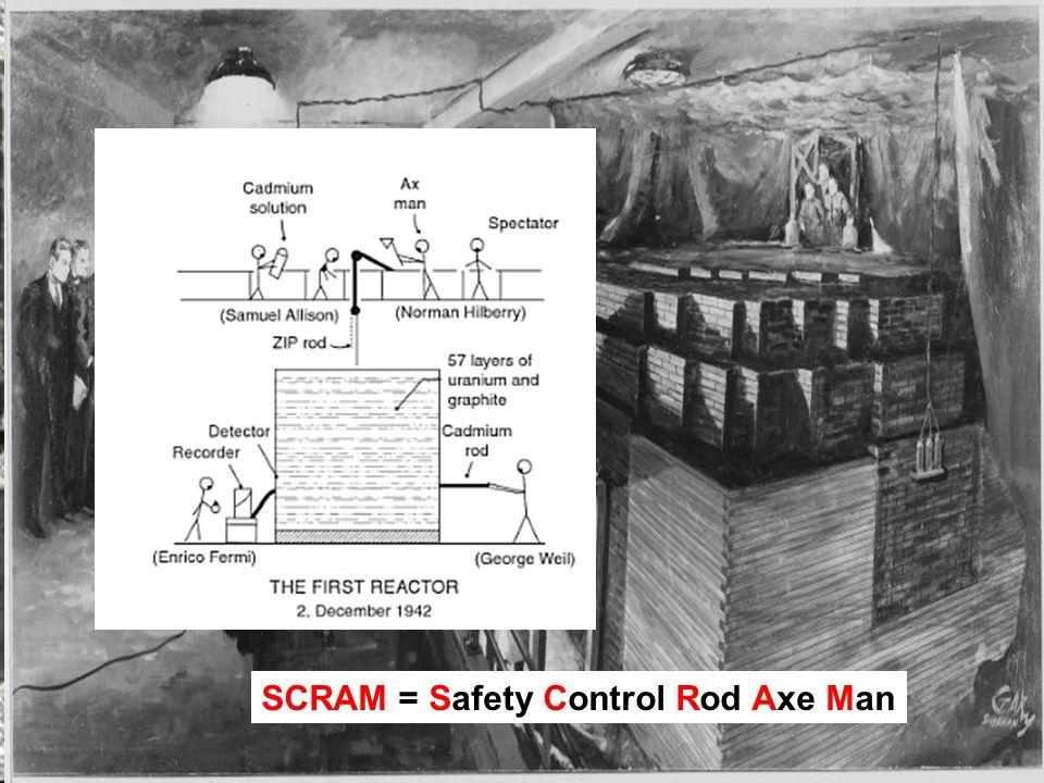 SCRAM = Safety Control Rod Axe Man