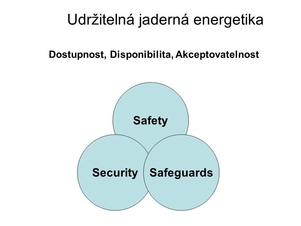 Udržitelná jaderná energetika Safety SecuritySafeguards Dostupnost, Disponibilita, Akceptovatelnost