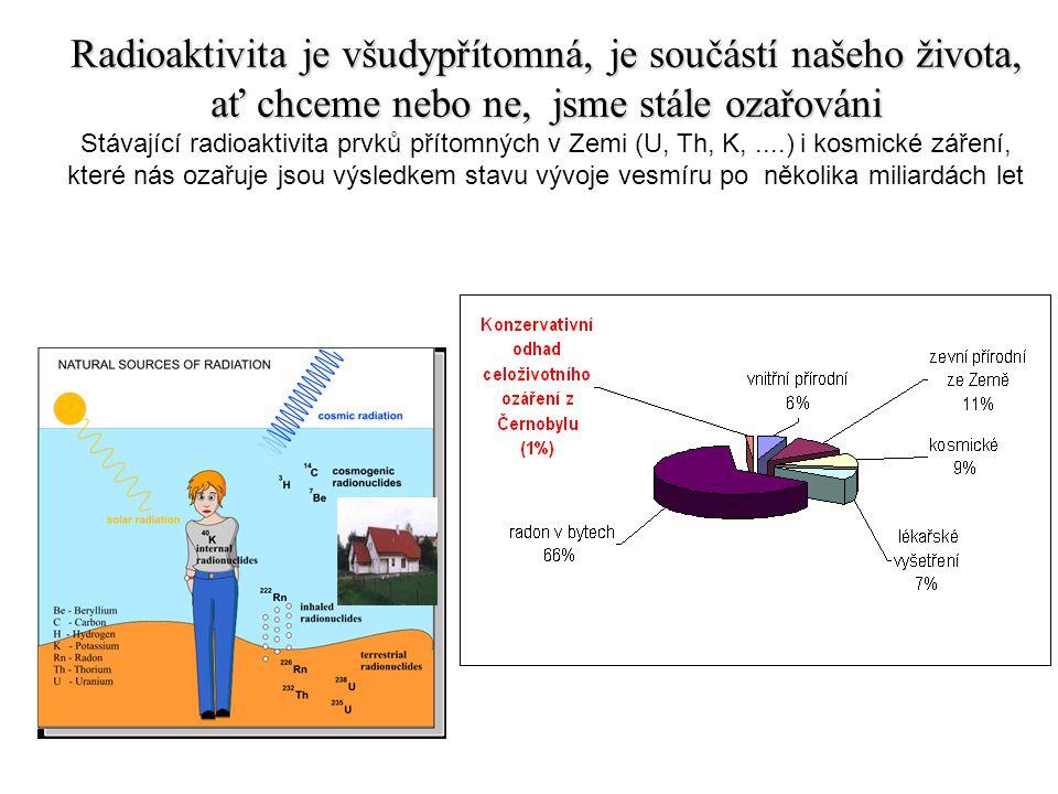 Radioaktivita je všudypřítomná, je součástí našeho života, ať chceme nebo ne, jsme stále ozařováni Stávající radioaktivita prvků přítomných v Zemi (U, Th, K,....) i kosmické záření, které nás ozařuje jsou výsledkem stavu vývoje vesmíru po několika miliardách let