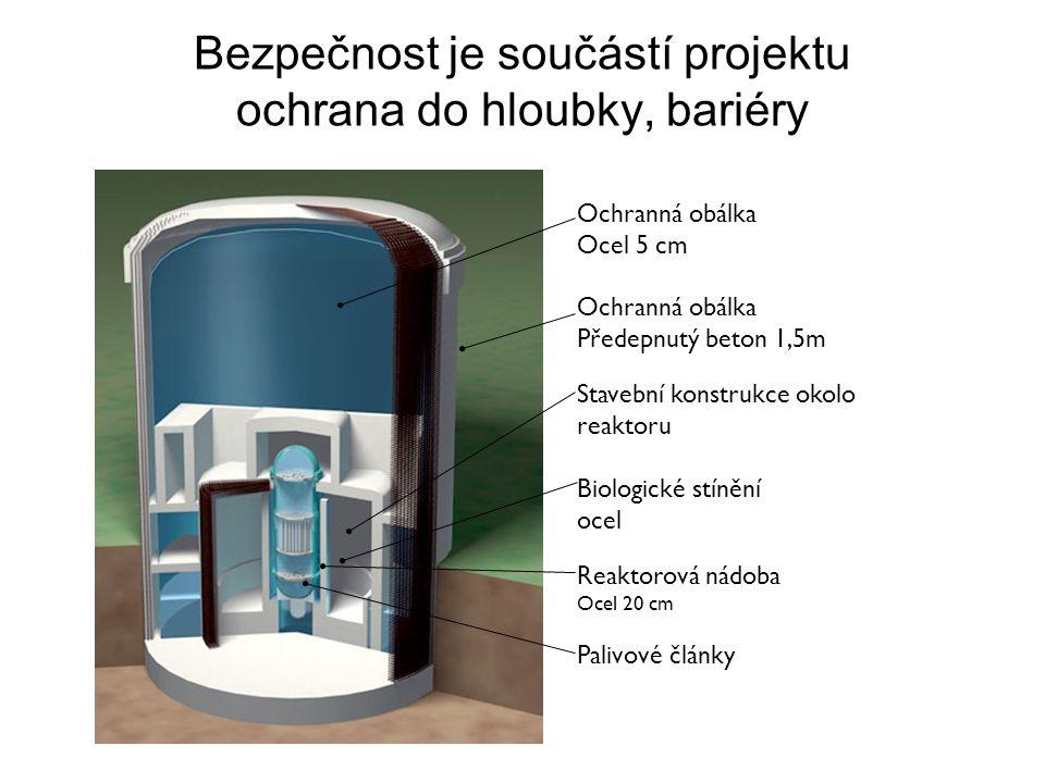 Bezpečnost je součástí projektu ochrana do hloubky, bariéry Ochranná obálka Ocel 5 cm Ochranná obálka Předepnutý beton 1,5m Stavební konstrukce okolo reaktoru Biologické stínění ocel Reaktorová nádoba Ocel 20 cm Palivové články