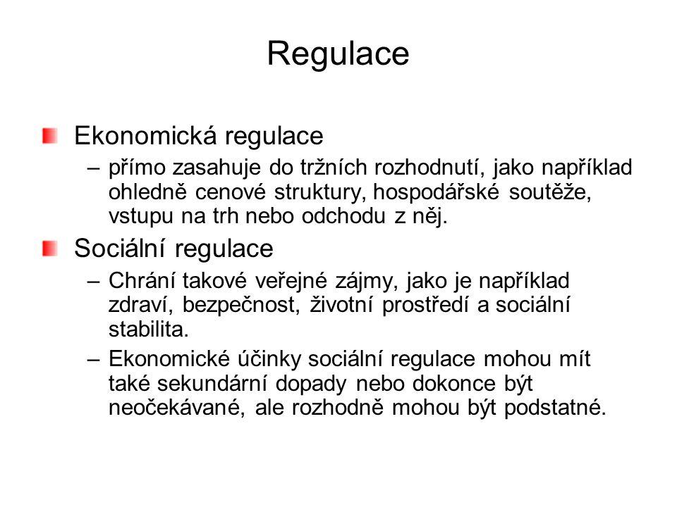 Regulace Ekonomická regulace –přímo zasahuje do tržních rozhodnutí, jako například ohledně cenové struktury, hospodářské soutěže, vstupu na trh nebo odchodu z něj.