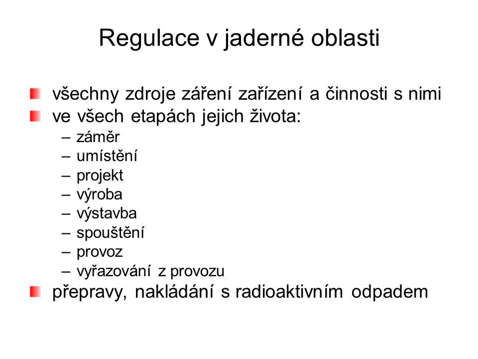 Regulace v jaderné oblasti všechny zdroje záření zařízení a činnosti s nimi ve všech etapách jejich života: –záměr –umístění –projekt –výroba –výstavba –spouštění –provoz –vyřazování z provozu přepravy, nakládání s radioaktivním odpadem