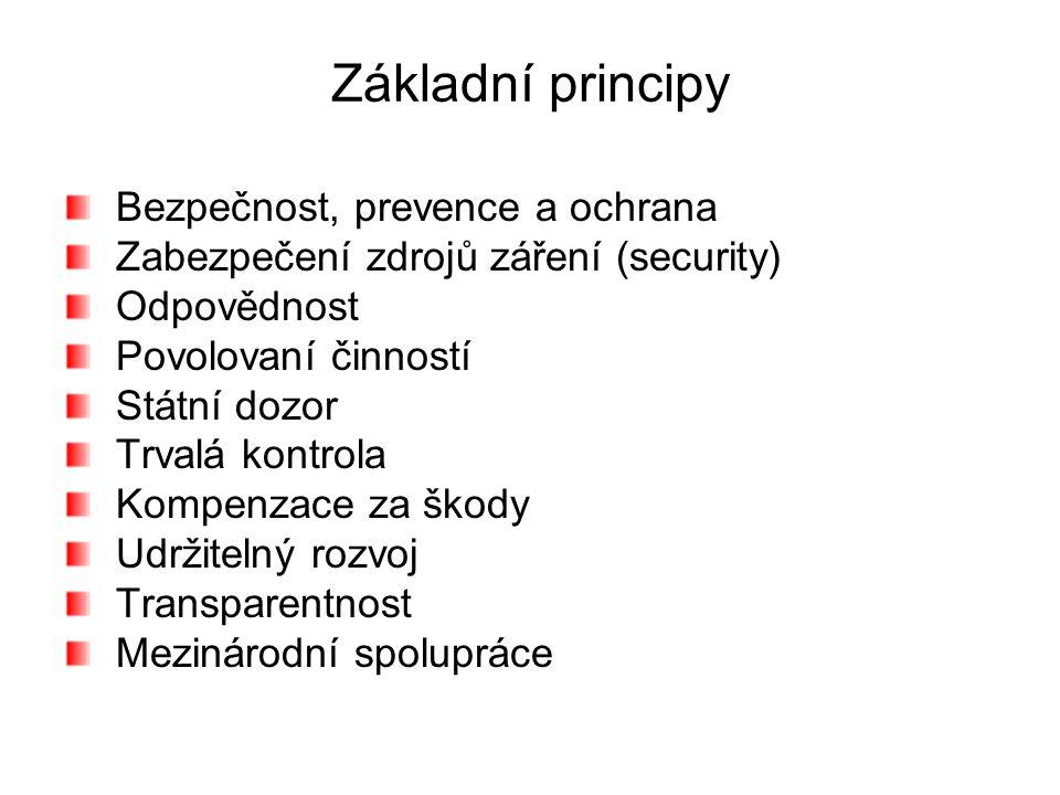 Základní principy Bezpečnost, prevence a ochrana Zabezpečení zdrojů záření (security) Odpovědnost Povolovaní činností Státní dozor Trvalá kontrola Kompenzace za škody Udržitelný rozvoj Transparentnost Mezinárodní spolupráce