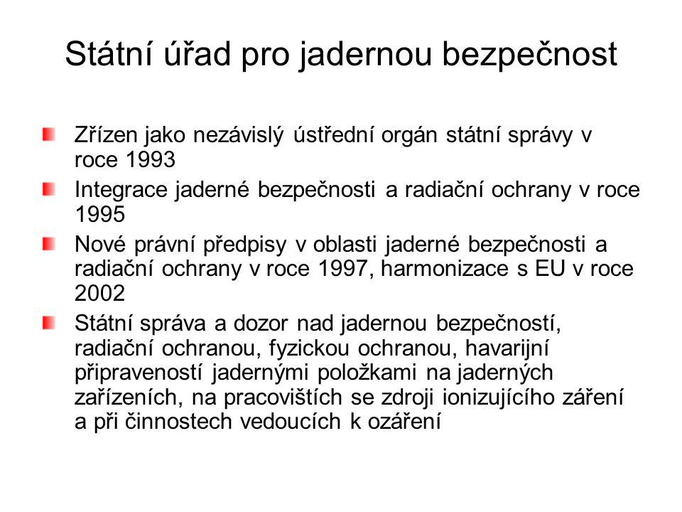 Státní úřad pro jadernou bezpečnost Zřízen jako nezávislý ústřední orgán státní správy v roce 1993 Integrace jaderné bezpečnosti a radiační ochrany v roce 1995 Nové právní předpisy v oblasti jaderné bezpečnosti a radiační ochrany v roce 1997, harmonizace s EU v roce 2002 Státní správa a dozor nad jadernou bezpečností, radiační ochranou, fyzickou ochranou, havarijní připraveností jadernými položkami na jaderných zařízeních, na pracovištích se zdroji ionizujícího záření a při činnostech vedoucích k ozáření