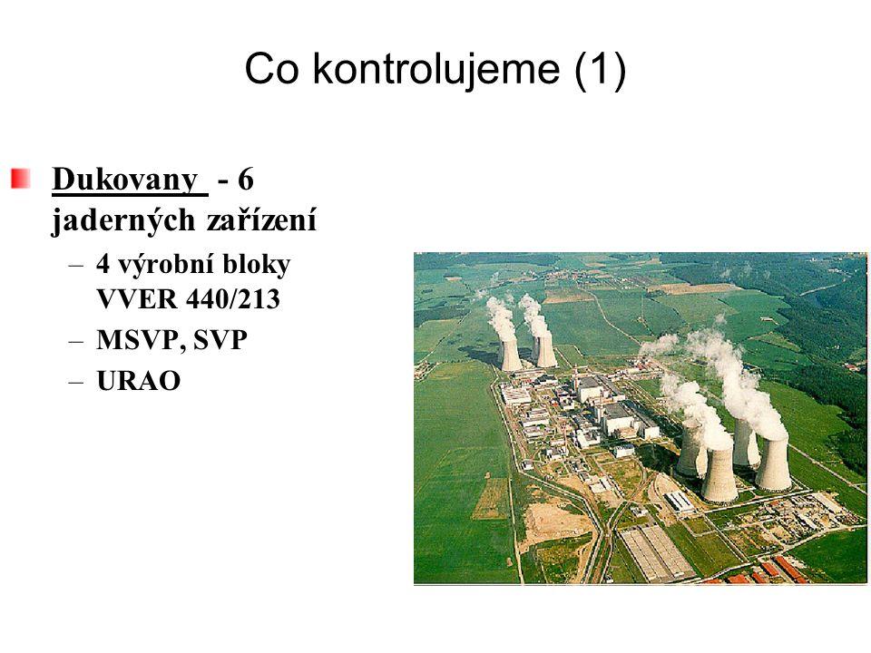 Co kontrolujeme (1) Dukovany - 6 jaderných zařízení –4 výrobní bloky VVER 440/213 –MSVP, SVP –URAO
