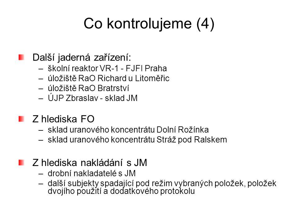 Co kontrolujeme (4) Další jaderná zařízení: –školní reaktor VR-1 - FJFI Praha –úložiště RaO Richard u Litoměřic –úložiště RaO Bratrství –ÚJP Zbraslav - sklad JM Z hlediska FO –sklad uranového koncentrátu Dolní Rožínka –sklad uranového koncentrátu Stráž pod Ralskem Z hlediska nakládání s JM –drobní nakladatelé s JM –další subjekty spadající pod režim vybraných položek, položek dvojího použití a dodatkového protokolu