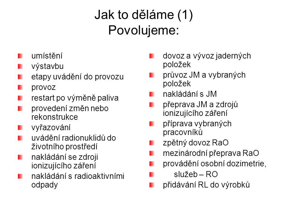 Jak to děláme (1) Povolujeme: umístění výstavbu etapy uvádění do provozu provoz restart po výměně paliva provedení změn nebo rekonstrukce vyřazování uvádění radionuklidů do životního prostředí nakládání se zdroji ionizujícího záření nakládání s radioaktivními odpady dovoz a vývoz jaderných položek průvoz JM a vybraných položek nakládání s JM přeprava JM a zdrojů ionizujícího záření příprava vybraných pracovníků zpětný dovoz RaO mezinárodní přeprava RaO provádění osobní dozimetrie, služeb – RO přidávání RL do výrobků