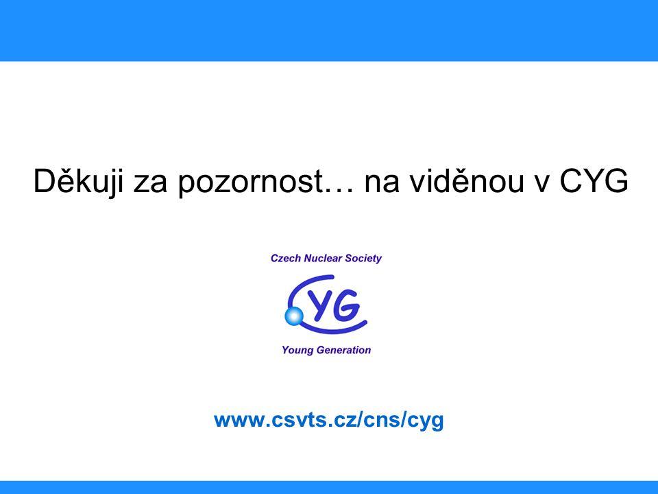 Děkuji za pozornost… na viděnou v CYG www.csvts.cz/cns/cyg