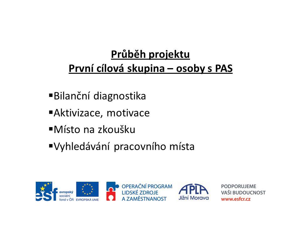 Průběh projektu První cílová skupina – osoby s PAS  Bilanční diagnostika  Aktivizace, motivace  Místo na zkoušku  Vyhledávání pracovního místa