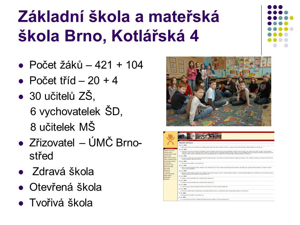 Základní škola a mateřská škola Brno, Kotlářská 4 Počet žáků – 421 + 104 Počet tříd – 20 + 4 30 učitelů ZŠ, 6 vychovatelek ŠD, 8 učitelek MŠ Zřizovate