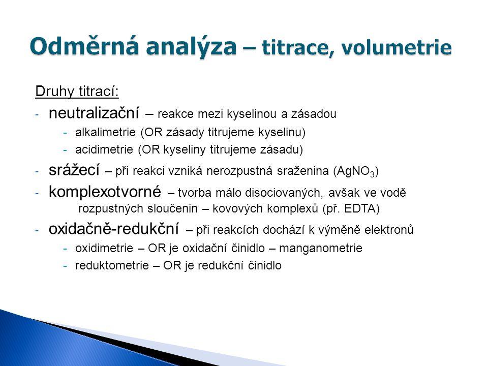 Druhy titrací: - neutralizační – reakce mezi kyselinou a zásadou -alkalimetrie (OR zásady titrujeme kyselinu) -acidimetrie (OR kyseliny titrujeme zása