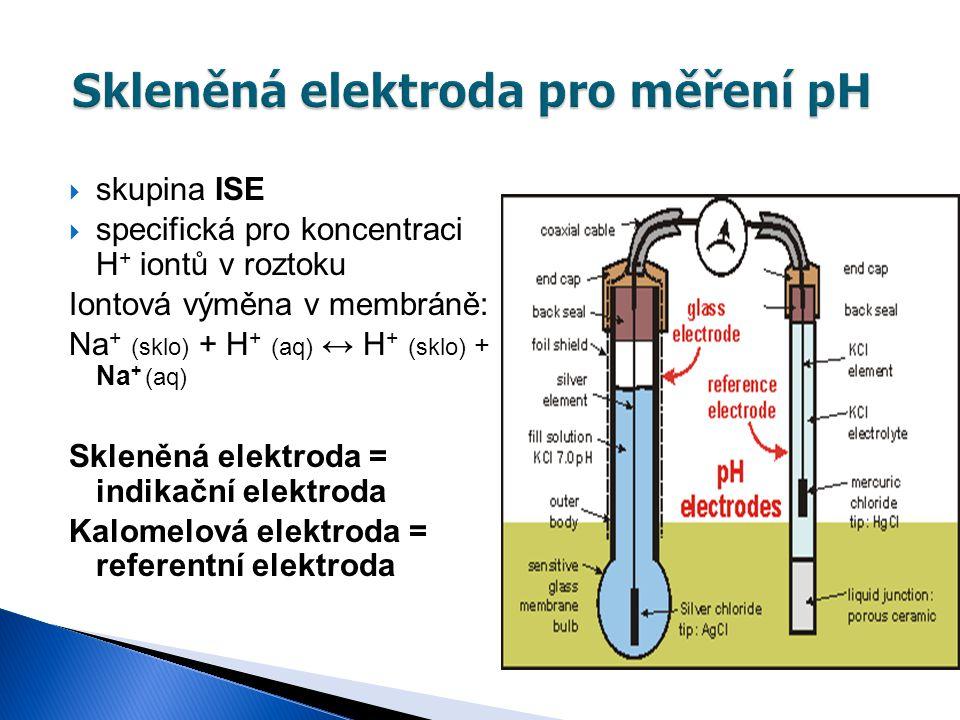  skupina ISE  specifická pro koncentraci H + iontů v roztoku Iontová výměna v membráně: Na + (sklo) + H + (aq) ↔ H + (sklo) + Na + (aq) Skleněná ele