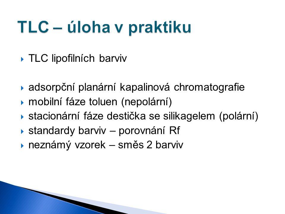  TLC lipofilních barviv  adsorpční planární kapalinová chromatografie  mobilní fáze toluen (nepolární)  stacionární fáze destička se silikagelem (